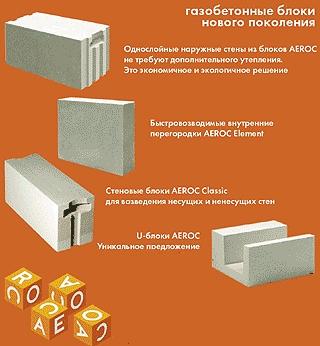 Пенобетон газобетон обуховский