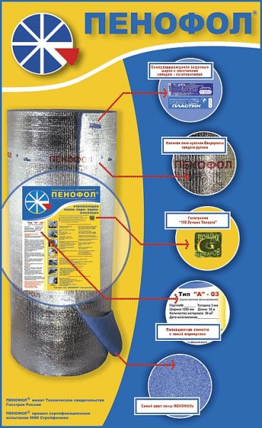 Пенофол тип С-3,5,8,10мм. Утеплитель. Изоляция. Вся Украина. Тел. 0983286669, 0950221962