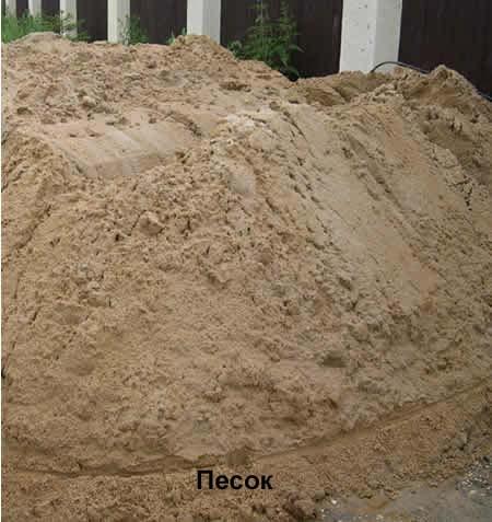 Песок речной, песок овражный с доставкой по Киеву и Киевской области 5,10,20,30
