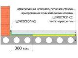 Фото  4 Плита звукоизоляционная для пола Шумостоп-К2 4200*300*20 мм 2246085