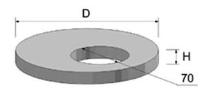 Плиты перекрытия колец ПП 10