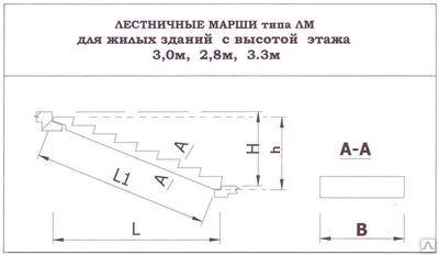 Площадки лестничные железобетонные 2 ЛП 25.12-4к