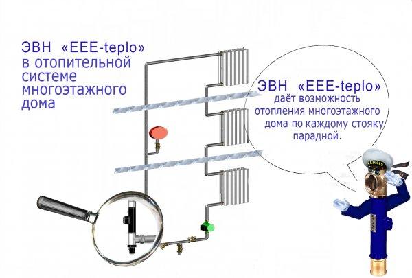 Фото 6 Электродный котёл ЕЕЕ 7,5 кВт - безопасное отопление дома, СТО, АЗС 133713