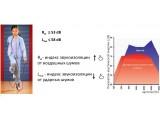 Подложка под ламинат Steico underfloor толщина 5 мм, размер 790*590 мм.