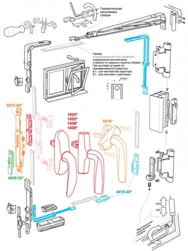 Поворотно-откидной механизм 4010 комплектно для алюминиевого профиля. Нагрузка до 100 кг. Все - оригинал.
