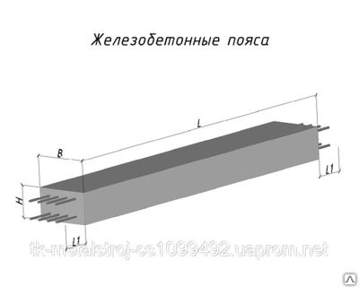 Пояса обвязочные сборно-монолитные ПС-1 67596