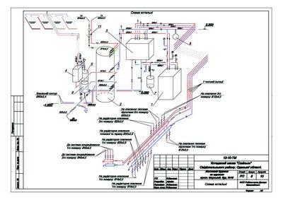 Проект источника теплохолодоснабжения на базе теплового насоса. Раздел (ТМ)