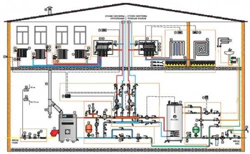 Проектирование отопления, водоснабжения и канализации.