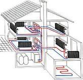 Проектирование внутренних и наружных инженерных сетей
