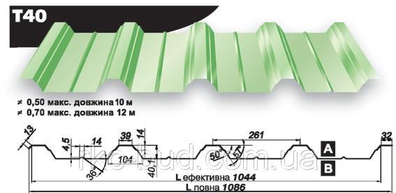 Профилированный настил кровельный Прушински Т40 цинк толщина 0.50