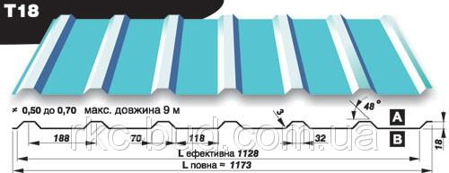 Профилированный настил стеновой Прушински Т18 полиэстер толщина 0.5 импорт