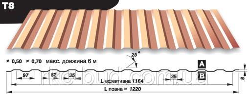 Профилированный настил стеновой Прушински Т8 полиэстер толщина 0.5 импорт