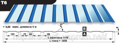 Профлист стеновой (Т6, Т8, Т14, Т18, Т18U, Т20, Т35 E, Т35ЕL)