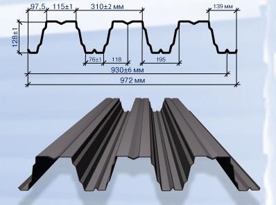 Профнастил К-128. Цинк 0,7 мм.