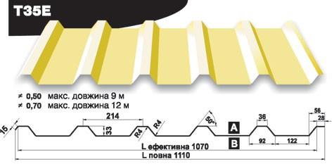 Профнастил Pruszynski (Прушински) T20