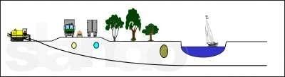Прокладка газопровода методом ГНБ (прокол). Стоимость работ зависит от диаметра скважины, длины, вида грунта
