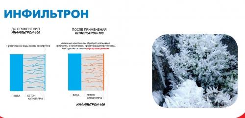 Проникающая гидроизоляция для бетона- 300мм