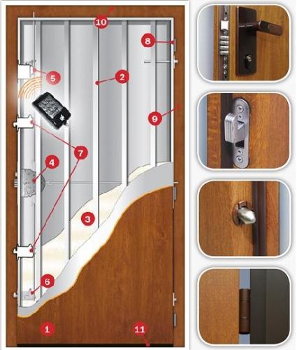 Противоударные входные двери Mul-T-Lock®; Сталь-М - лучшая система безопасности для частных домов и коммерческих входов.