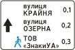 Реклама на дорожных указателях