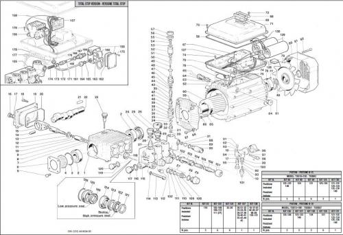 Ремкомплекты для аппаратов высокого давления