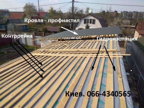 Фото  1 Устройство гидроизоляции и контррейки (обрешотки) крыши. 2133965