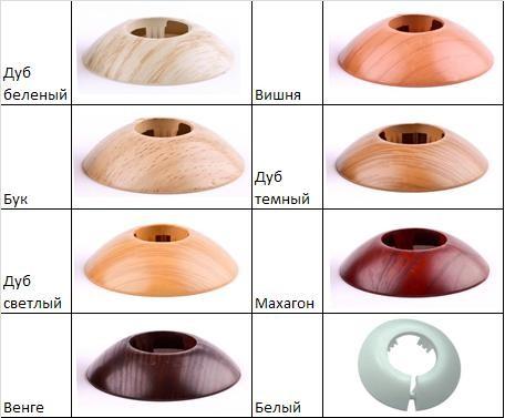 Розетты напольные пластиковые для труб d-20mm, d-26mm,8 цветов (2 шт)