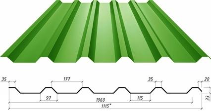 С-33 РЕ Высокая точность прокатки позволяет плотно соединять листы в нахлест.