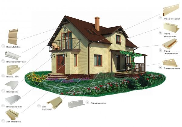 Сайдинг фасадный FaSiding (1 шт = 0,98м2)