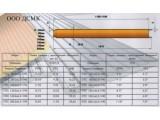 Сэндвич-панели из минеральной ваты:Панель стеновая с двухстор. облиц. ПП:1ПТС 50-2х0,5-1190 .