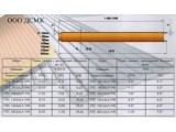 Сэндвич-панели из минеральной ваты:Панель стеновая с двухстор. облиц. МВ:1ПТС 80-2х0,5-1190 .