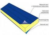 Сэндвич-панели из пенополиуретана :Панель крышная с двухстор. облиц. ППУ: 1ПТК 175-2х0,5-960.