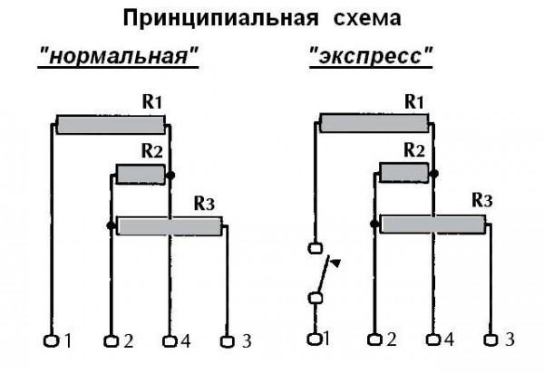 Конфорка 2600Вт, 230В,