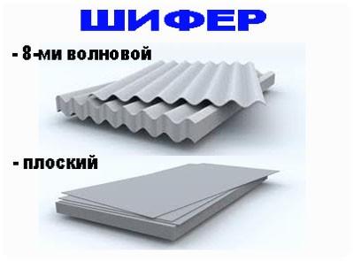 Шифер 8-волновой = 240руб/лист