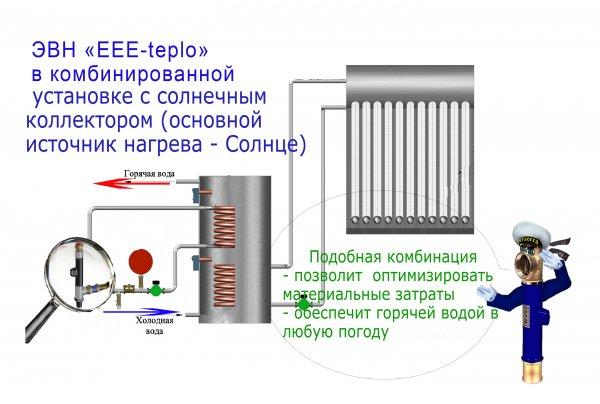Фото 7 Электродный котёл ЕЕЕ 7,5 кВт - безопасное отопление дома, СТО, АЗС 133713