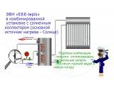 Фото 7 Електричний електродний котел ЕВН - ЮТЦ 7,5 кВт - опалення будинку , дачі , . .. . СТО , АЗС 133713