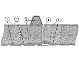 Панель сэндвич 50-200 мм с утеплителем пенополистирол кровельная