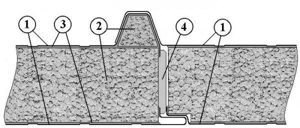 Панель сэндвич 50-200 мм с утеплителем базальтовая вата кровельная