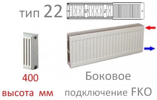 Стальной панельный радиатор Kermi FKO 22 400/400 (642)
