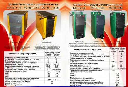 Старобельский машиностроительный завод реализует твердотопливные котлы разных моделей в Донецке.