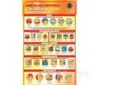 Фото  1 Стенды Уголки Плакаты по Гражданской Обороне пластик ламинат 2150280