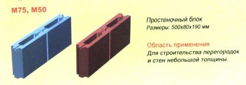 Стеновой, перегородочный блок