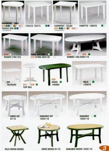 Стол пластиковый в ассотрименте пр-во Италия