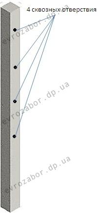 Столб бетонный под рабицу (2,5м)