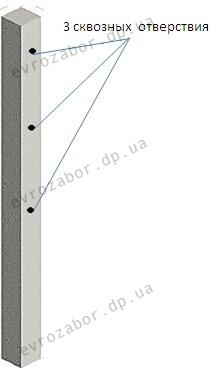 Столб бетонный под рабицу(2м)