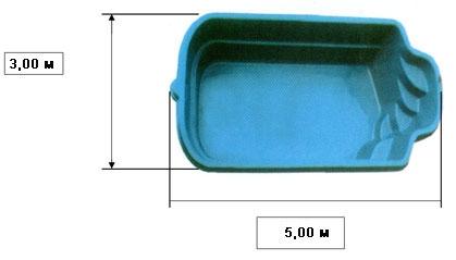 Строительство бассейна Лагуна 5 на 3 м.