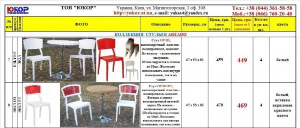 Стул Орли, пластиковые стулья Орли РС купить Киеве