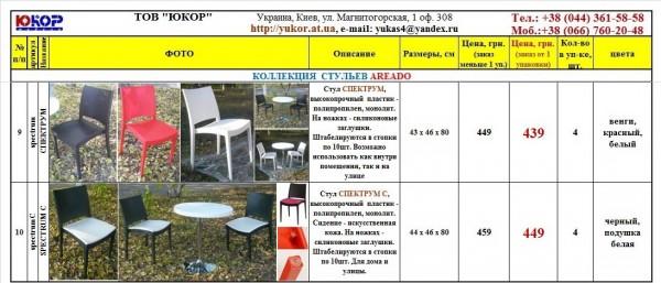 Стул пластиковый Спектрум, Спектрум С для кафе, бара, дома, офиса Киев