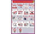 таблички по охране труда