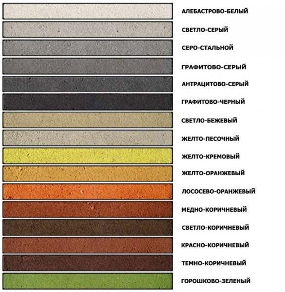 carrelage au sol a peindre formulaire de devis. Black Bedroom Furniture Sets. Home Design Ideas