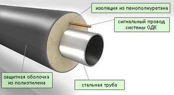 ТеплоЕнергоресурс Запад ООО